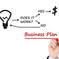 Kako napisati poslovni plan